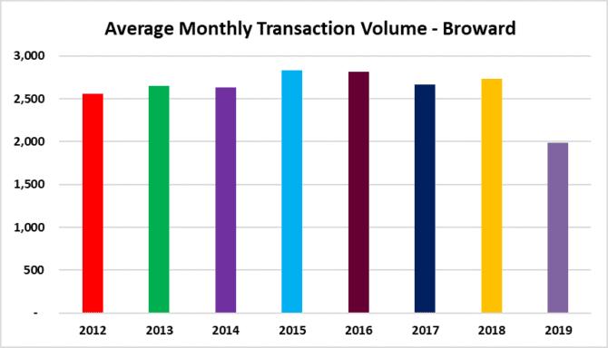 Mortgage rates tank